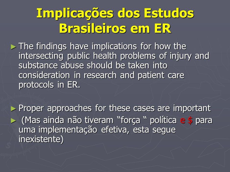 Implicações dos Estudos Brasileiros em ER
