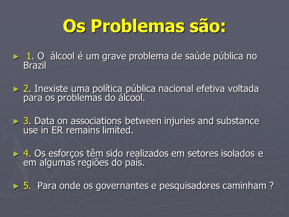 Os Problemas são: 1. O álcool é um grave problema de saúde pública no Brazil.