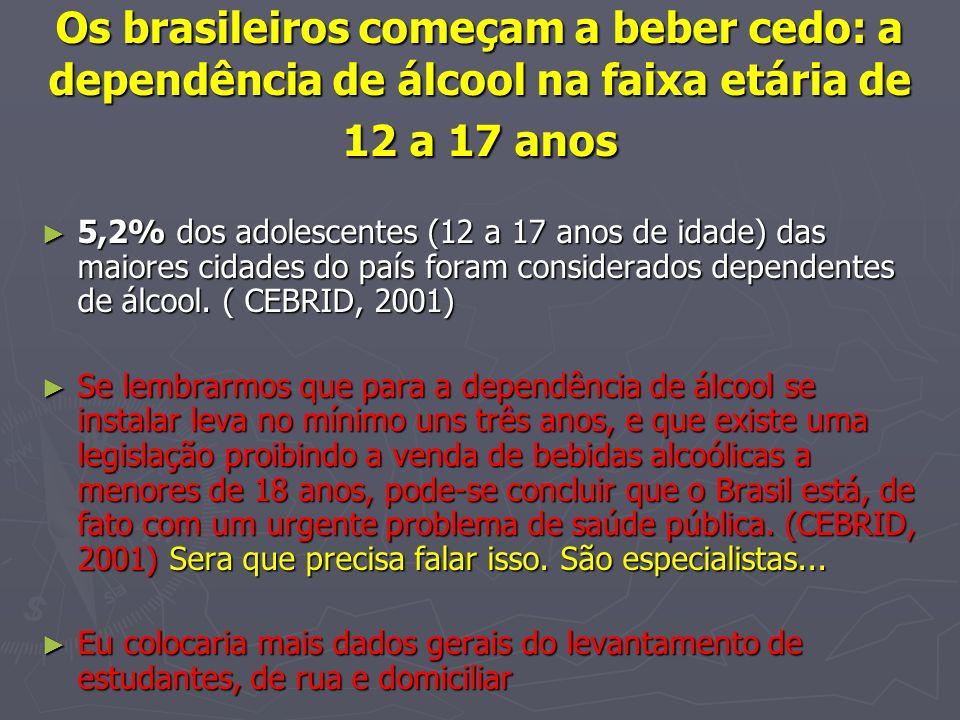 Os brasileiros começam a beber cedo: a dependência de álcool na faixa etária de 12 a 17 anos
