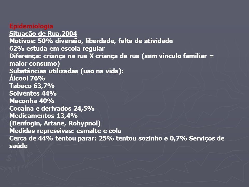 Epidemiologia Situação de Rua,2004. Motivos: 50% diversão, liberdade, falta de atividade. 62% estuda em escola regular.