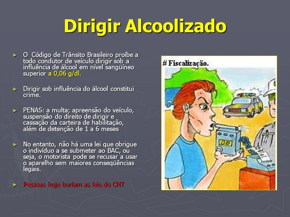 Dirigir Alcoolizado