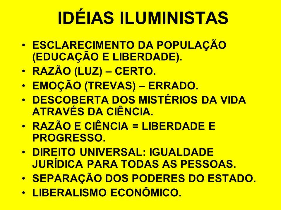 IDÉIAS ILUMINISTAS ESCLARECIMENTO DA POPULAÇÃO (EDUCAÇÃO E LIBERDADE).