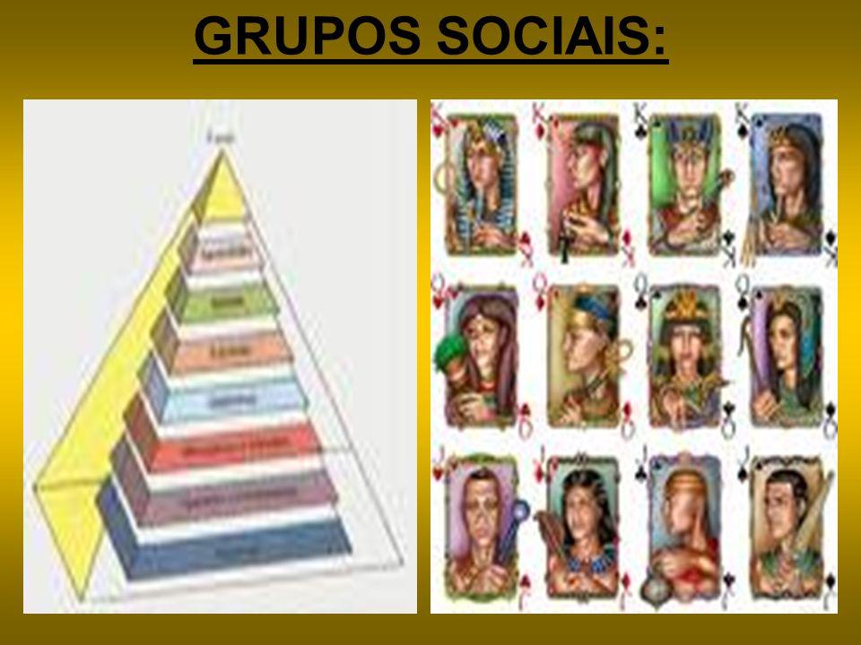 GRUPOS SOCIAIS: