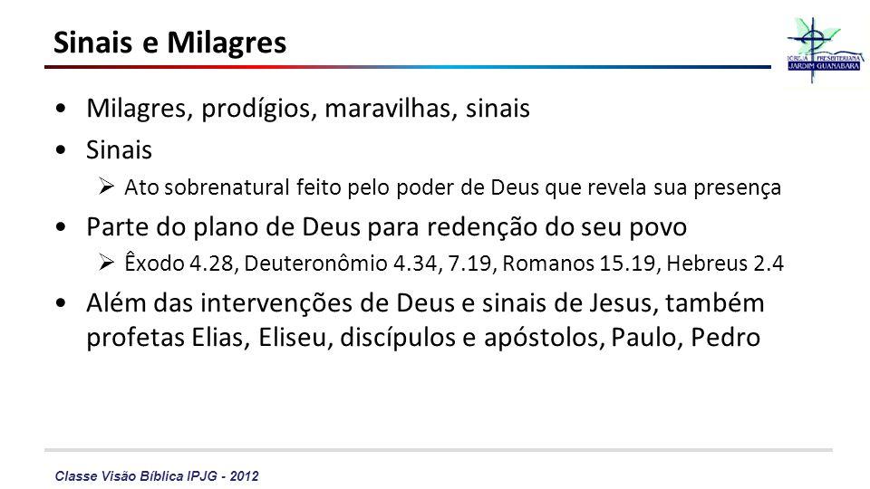 Sinais e Milagres Milagres, prodígios, maravilhas, sinais Sinais