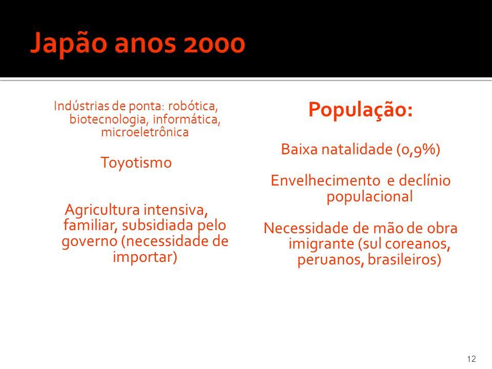 Envelhecimento e declínio populacional