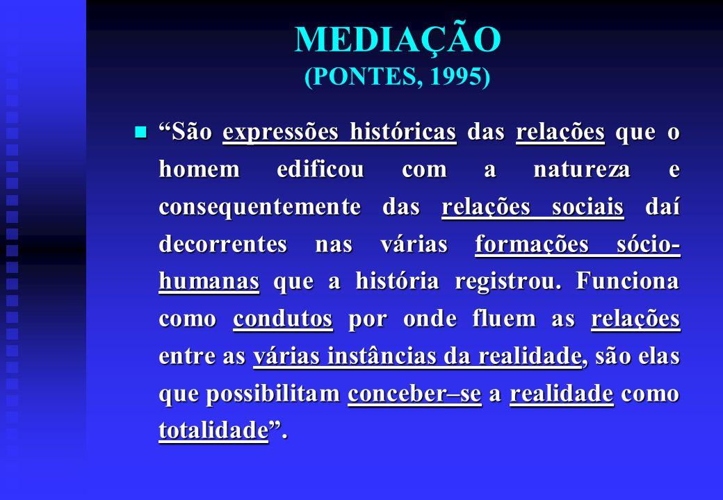 MEDIAÇÃO (PONTES, 1995)
