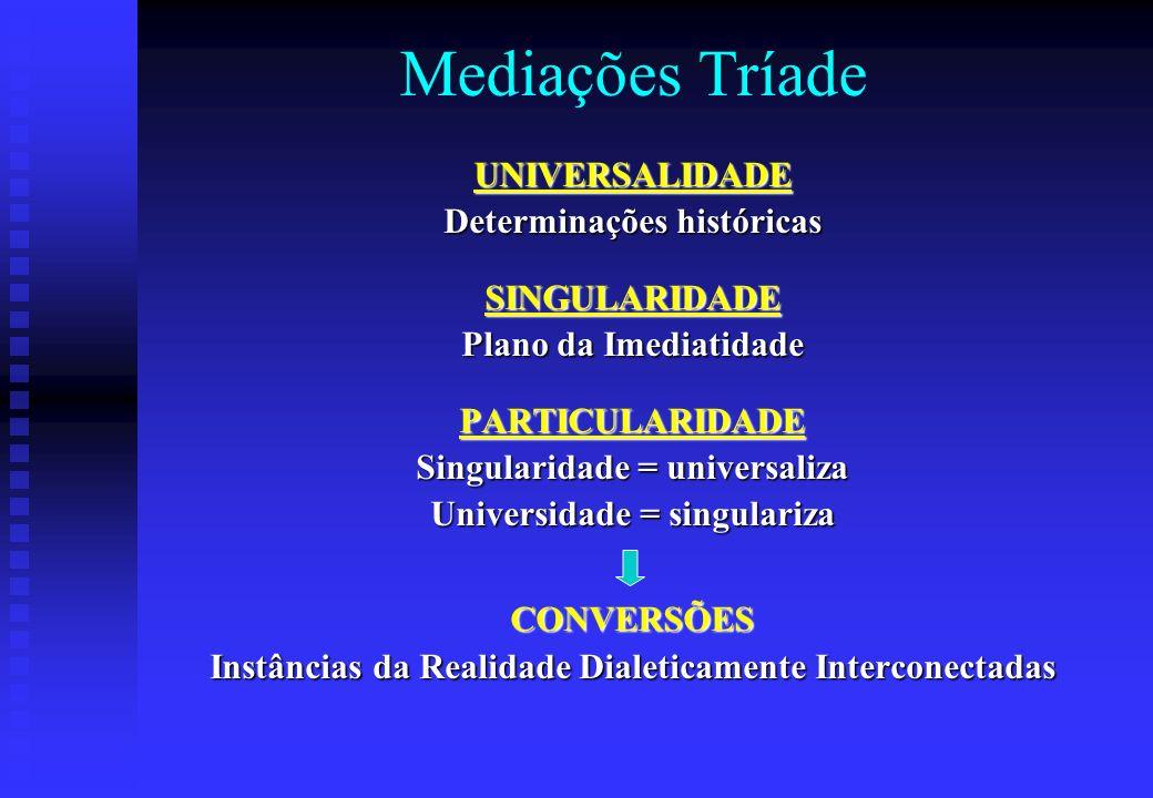 Mediações Tríade UNIVERSALIDADE Determinações históricas SINGULARIDADE