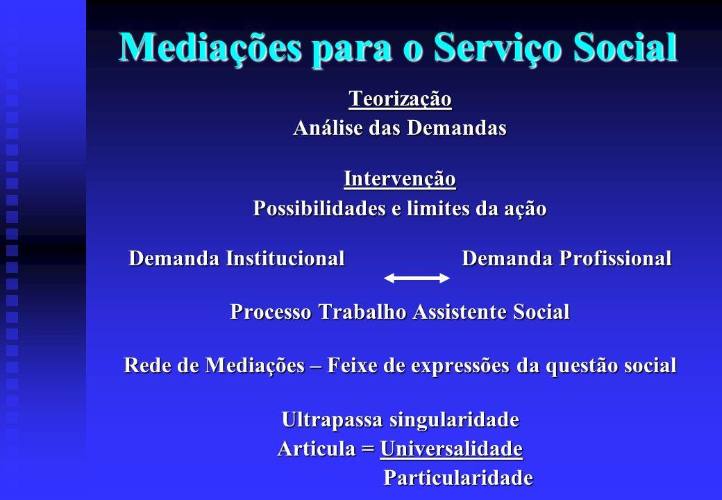 Mediações para o Serviço Social