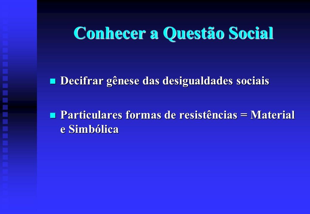 Conhecer a Questão Social