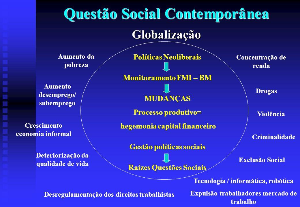 Questão Social Contemporânea