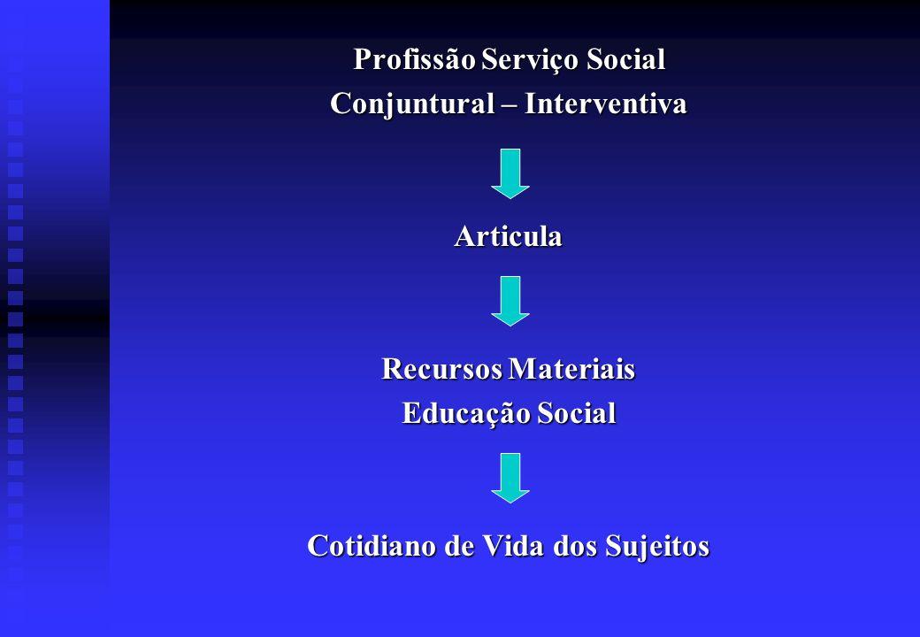 Profissão Serviço Social Conjuntural – Interventiva