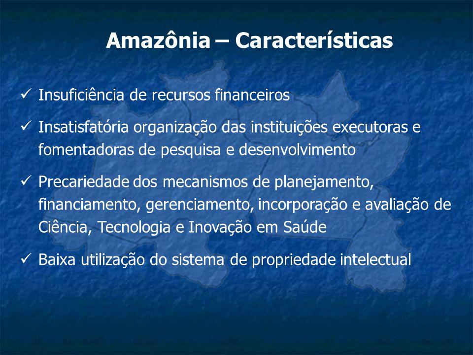 Amazônia – Características