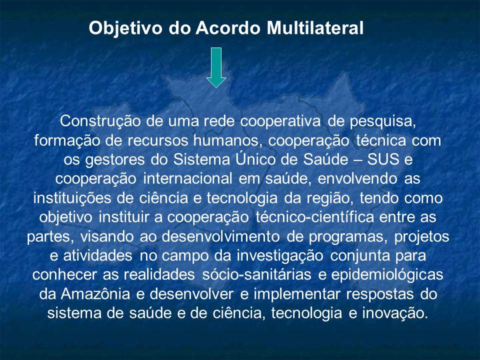 Objetivo do Acordo Multilateral