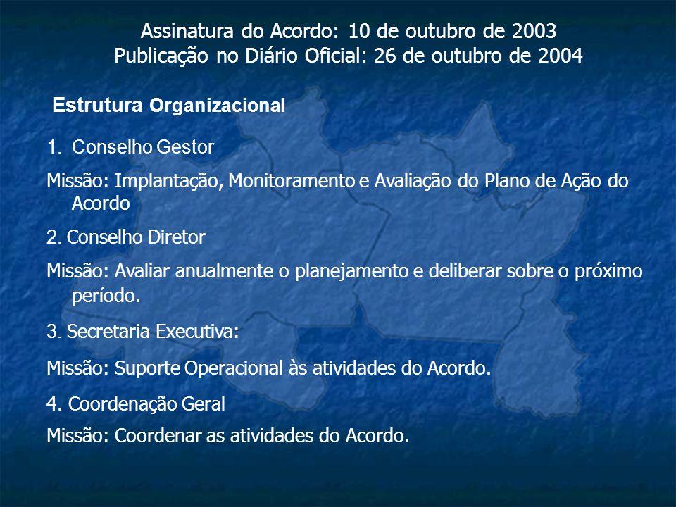 Assinatura do Acordo: 10 de outubro de 2003