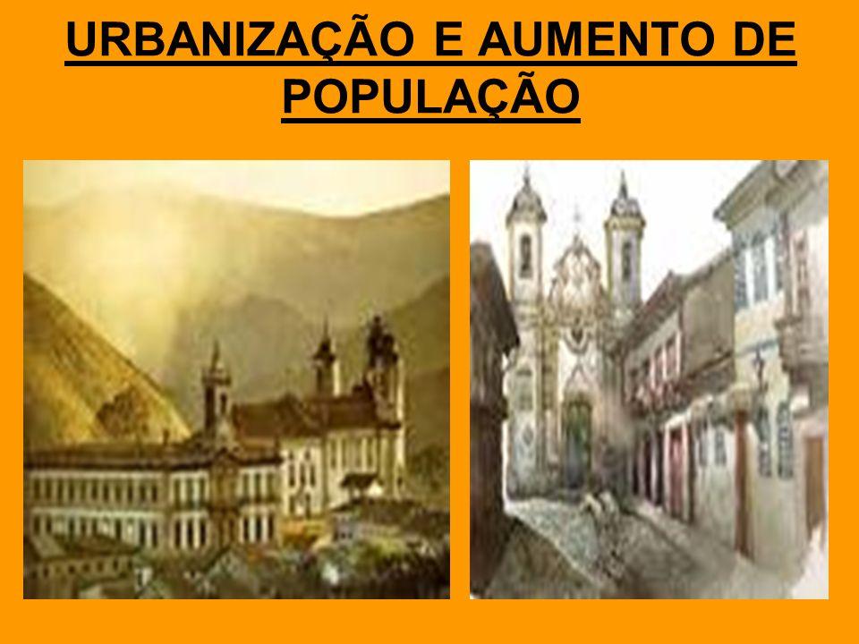 URBANIZAÇÃO E AUMENTO DE POPULAÇÃO