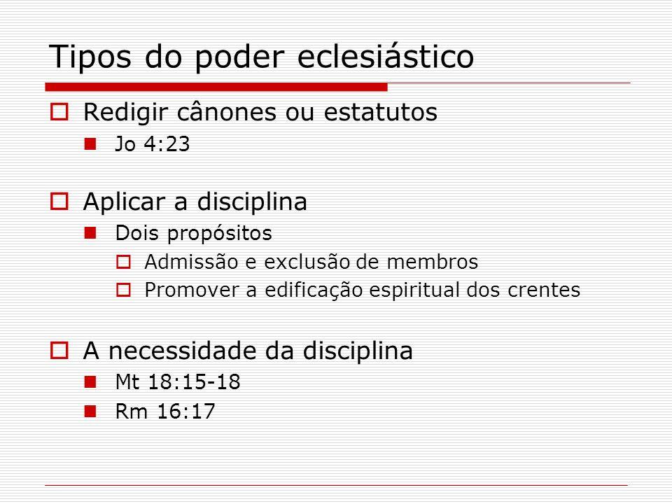 Tipos do poder eclesiástico
