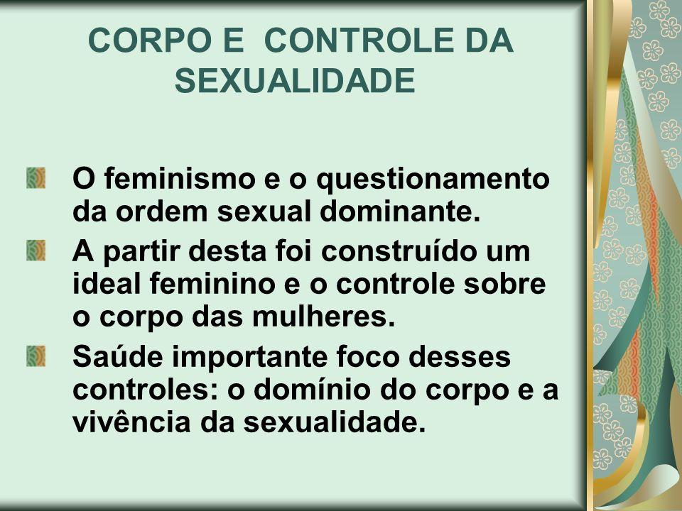 CORPO E CONTROLE DA SEXUALIDADE