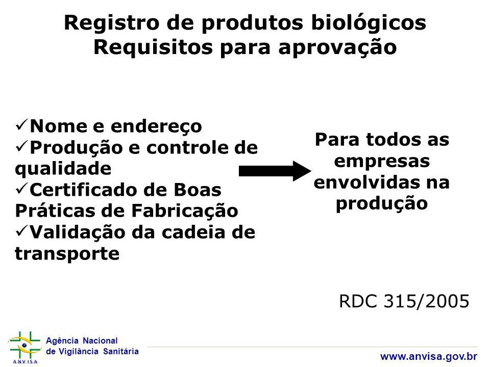 Registro de produtos biológicos Requisitos para aprovação
