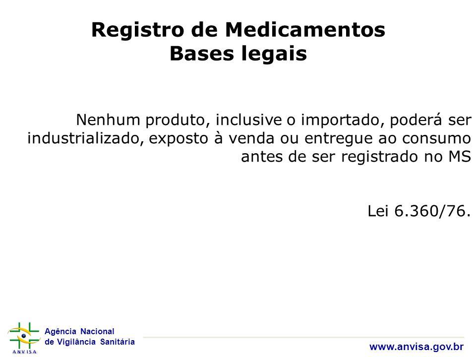 Registro de Medicamentos Bases legais