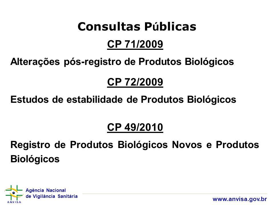 Consultas Públicas CP 71/2009 CP 72/2009 CP 49/2010