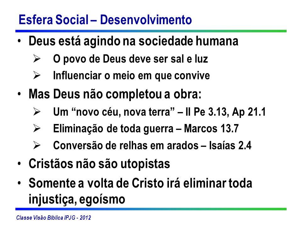 Esfera Social – Desenvolvimento