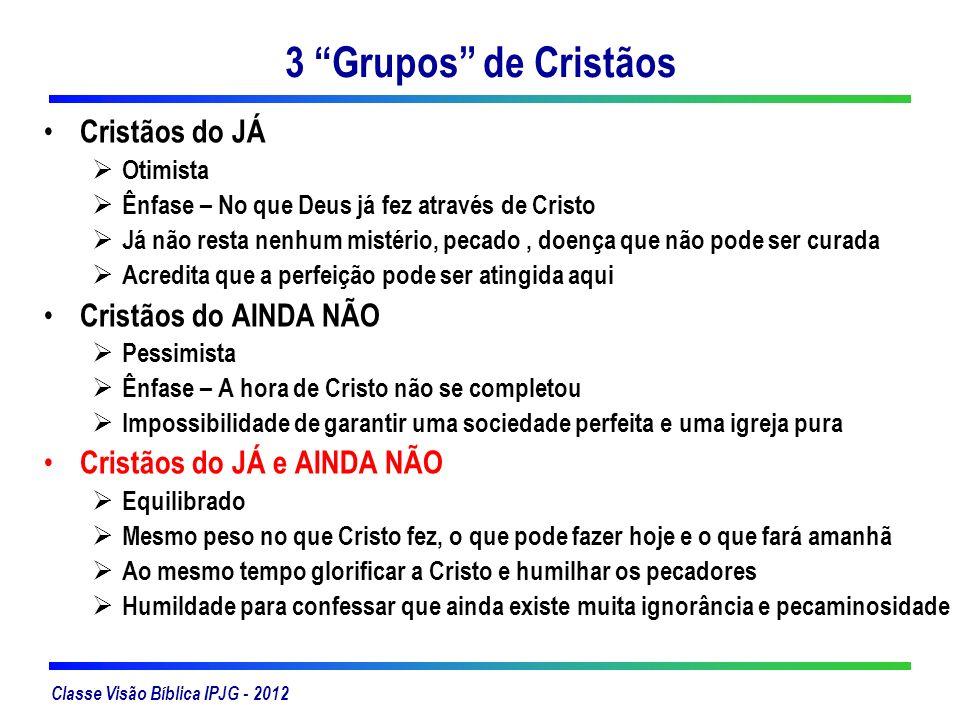 3 Grupos de Cristãos Cristãos do JÁ Cristãos do AINDA NÃO
