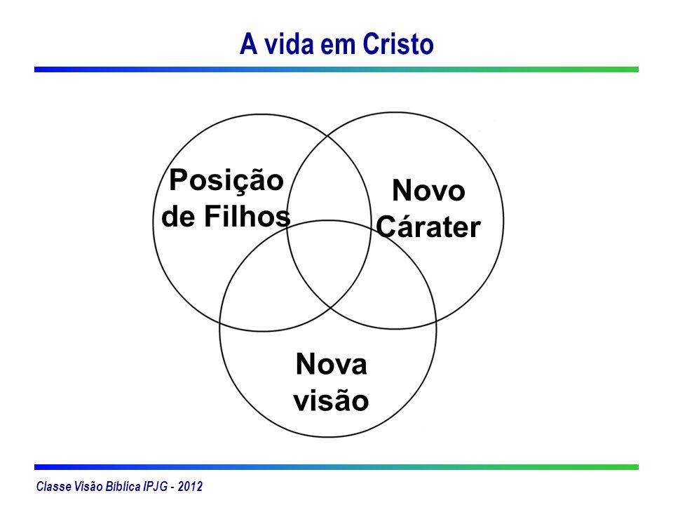 A vida em Cristo Posição de Filhos Novo Cárater Nova visão