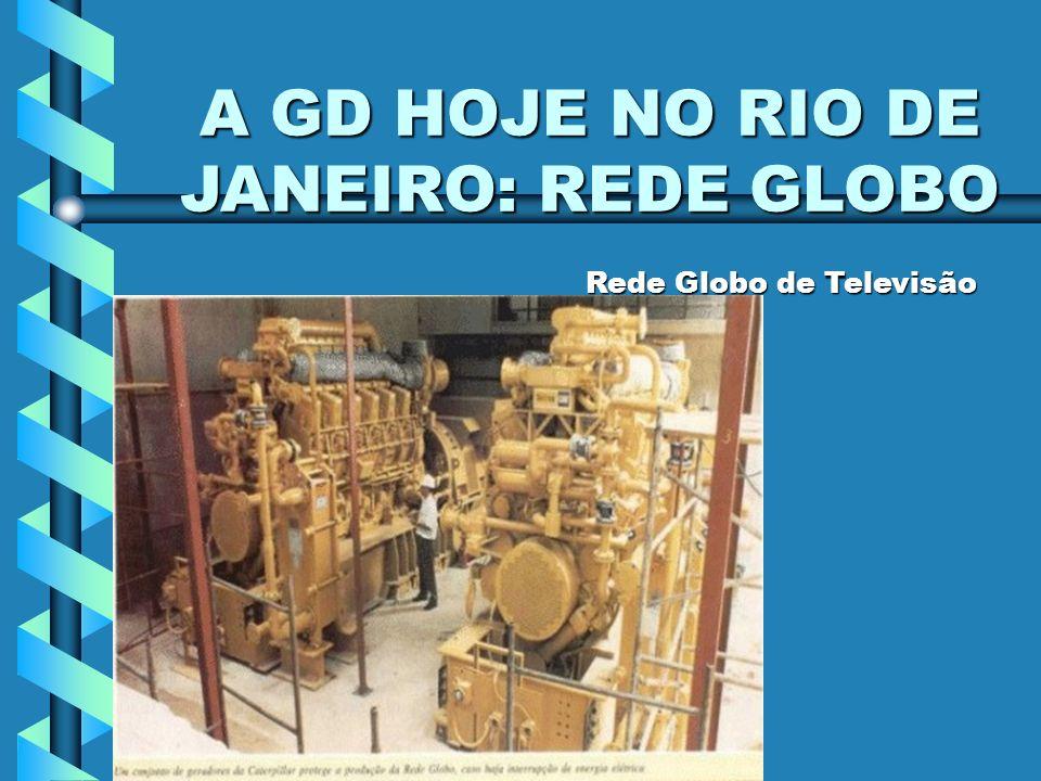 A GD HOJE NO RIO DE JANEIRO: REDE GLOBO