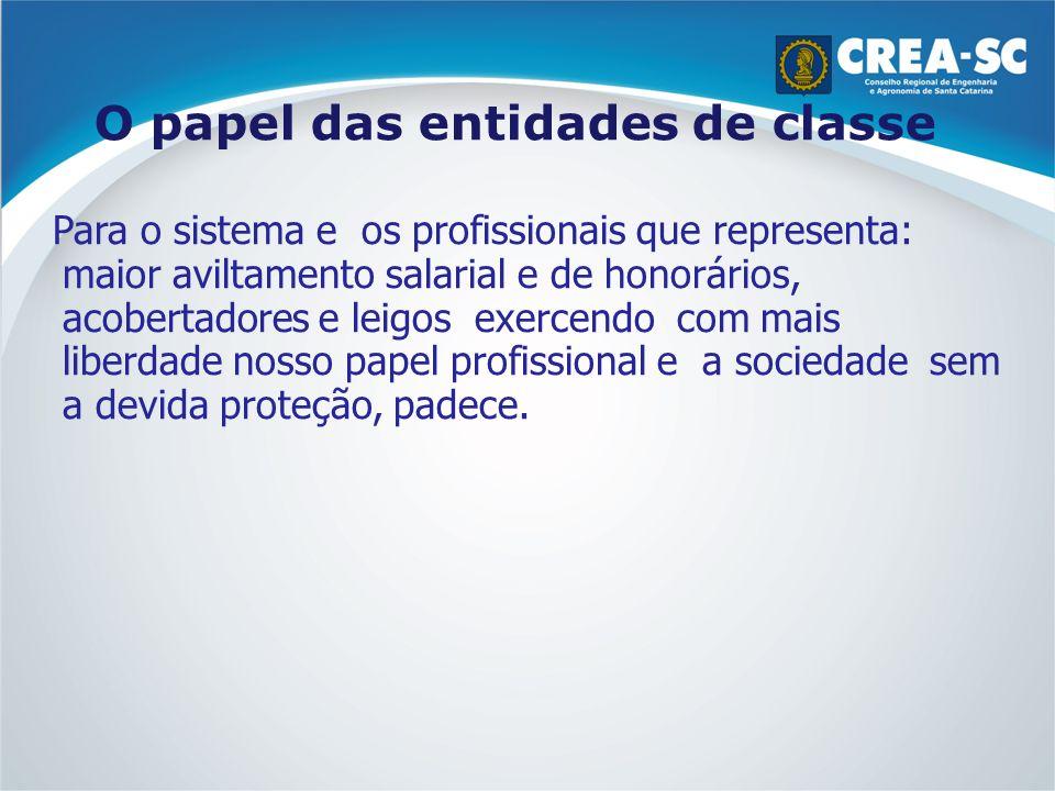 O papel das entidades de classe