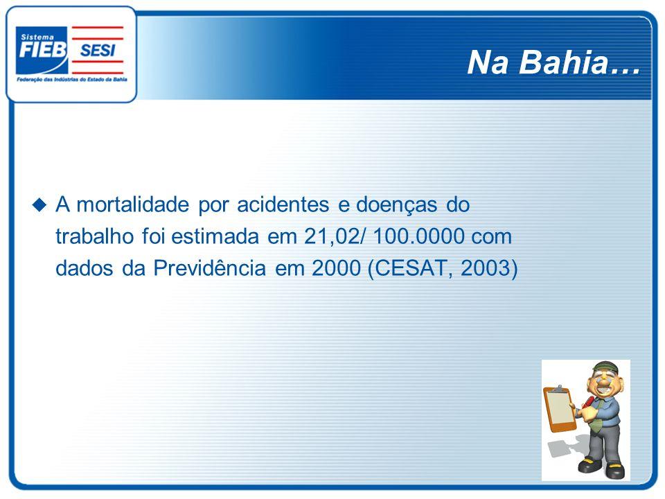 Na Bahia…A mortalidade por acidentes e doenças do trabalho foi estimada em 21,02/ 100.0000 com dados da Previdência em 2000 (CESAT, 2003)