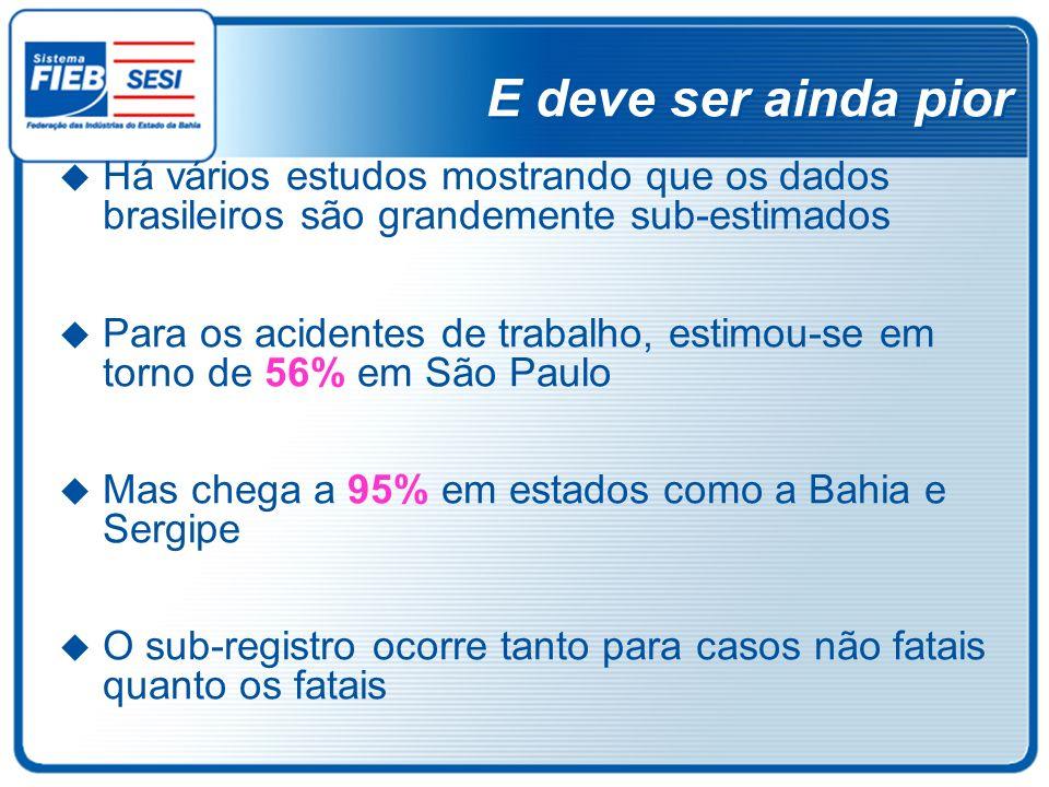 E deve ser ainda pior Há vários estudos mostrando que os dados brasileiros são grandemente sub-estimados.