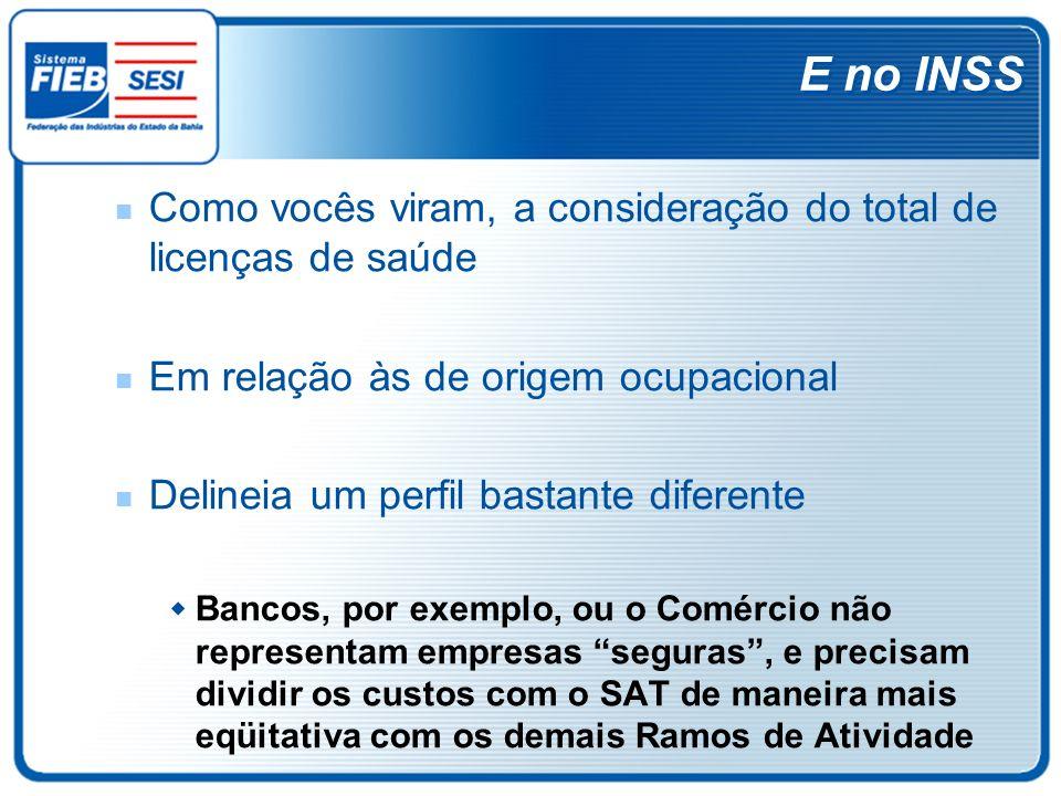 E no INSS Como vocês viram, a consideração do total de licenças de saúde. Em relação às de origem ocupacional.