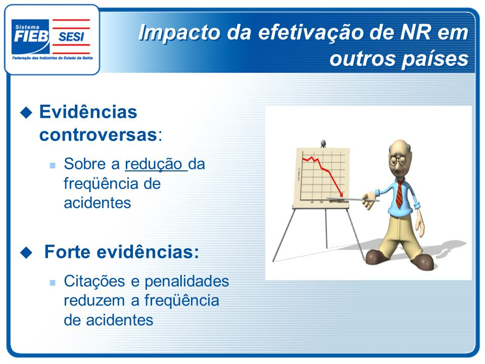 Impacto da efetivação de NR em outros países