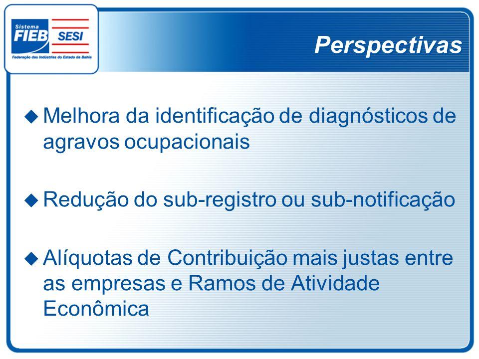 Perspectivas Melhora da identificação de diagnósticos de agravos ocupacionais. Redução do sub-registro ou sub-notificação.