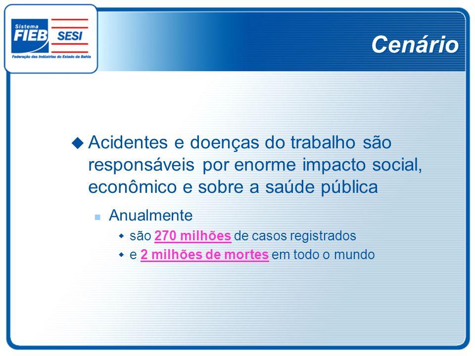 CenárioAcidentes e doenças do trabalho são responsáveis por enorme impacto social, econômico e sobre a saúde pública.