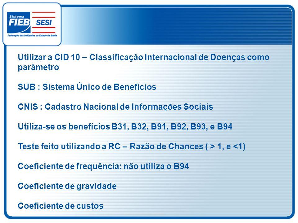 Utilizar a CID 10 – Classificação Internacional de Doenças como parâmetro