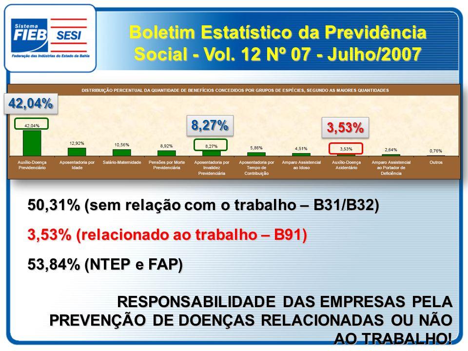 Boletim Estatístico da Previdência Social - Vol. 12 Nº 07 - Julho/2007