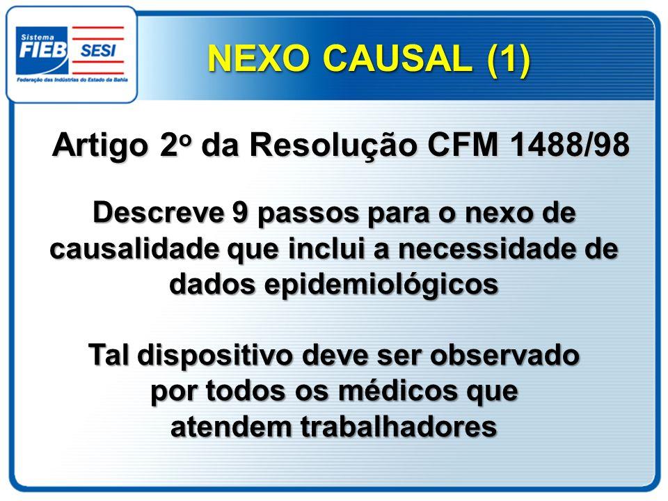 NEXO CAUSAL (1) Artigo 2o da Resolução CFM 1488/98