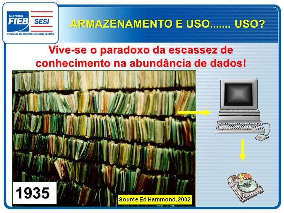 1935 ARMAZENAMENTO E USO....... USO
