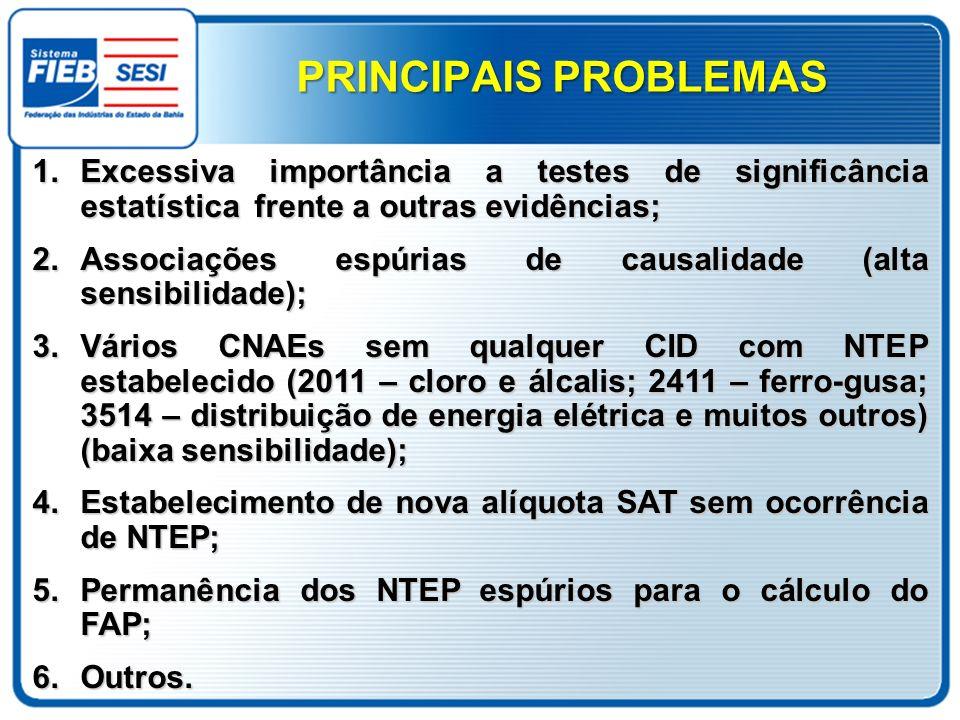 PRINCIPAIS PROBLEMAS Excessiva importância a testes de significância estatística frente a outras evidências;