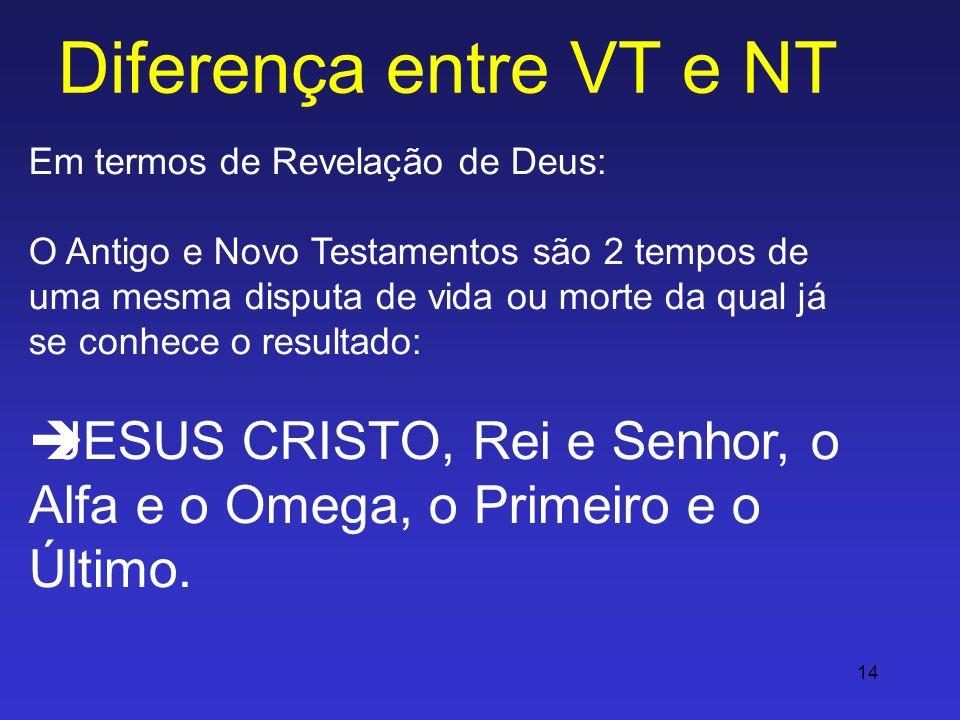 Diferença entre VT e NT Em termos de Revelação de Deus: O Antigo e Novo Testamentos são 2 tempos de.