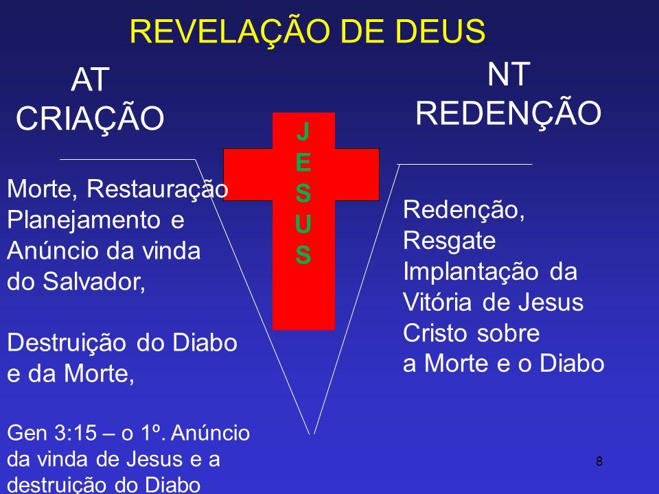 REVELAÇÃO DE DEUS NT AT REDENÇÃO CRIAÇÃO J E S U Morte, Restauração