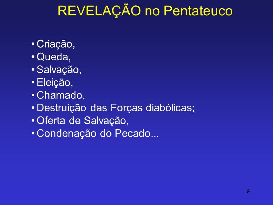 REVELAÇÃO no Pentateuco