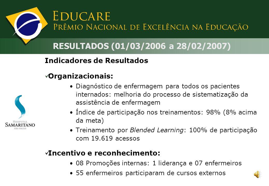 RESULTADOS (01/03/2006 a 28/02/2007) Indicadores de Resultados