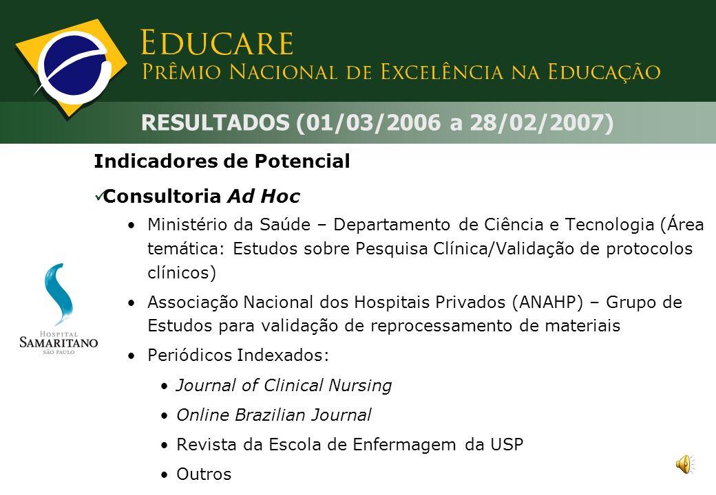 RESULTADOS (01/03/2006 a 28/02/2007) Indicadores de Potencial