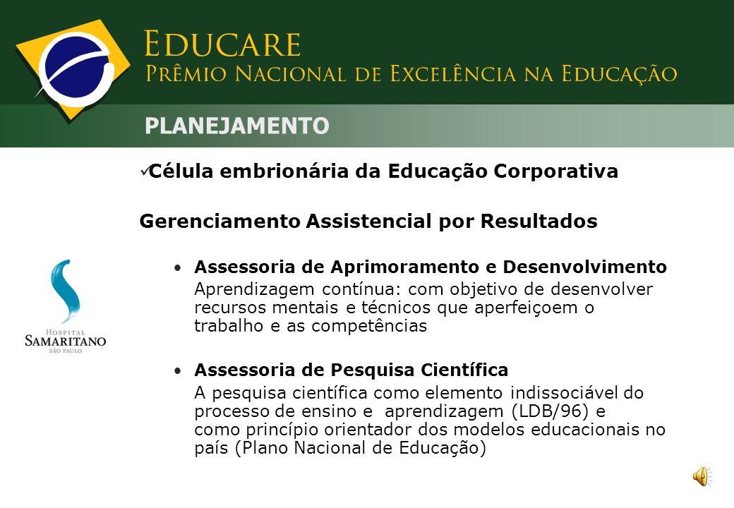 PLANEJAMENTO Célula embrionária da Educação Corporativa