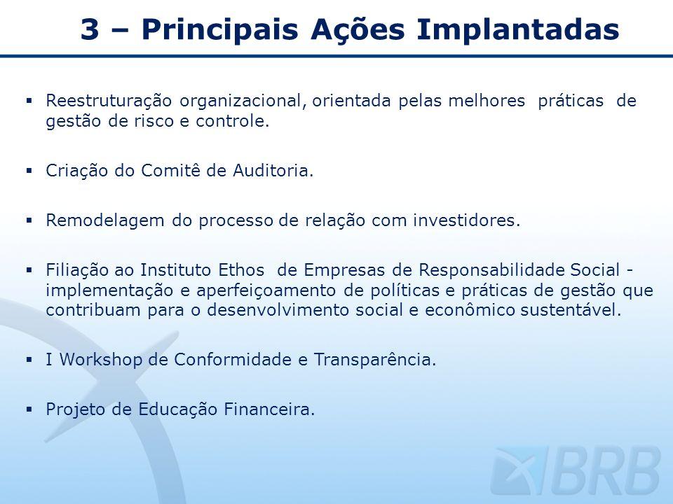 3 – Principais Ações Implantadas