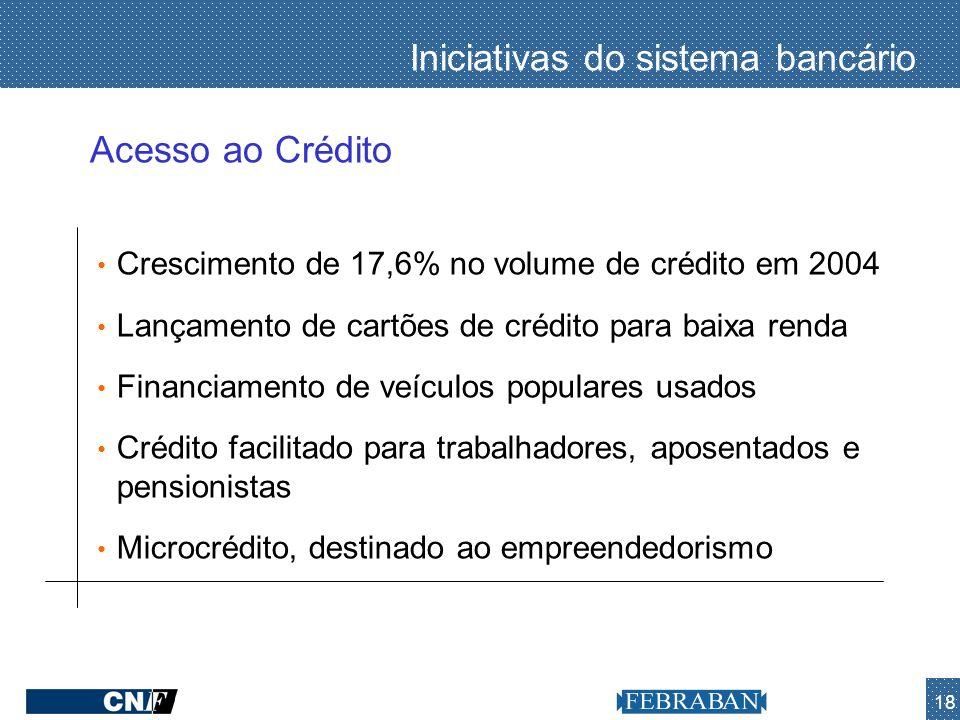 Iniciativas do sistema bancário