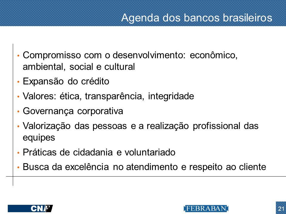 Agenda dos bancos brasileiros