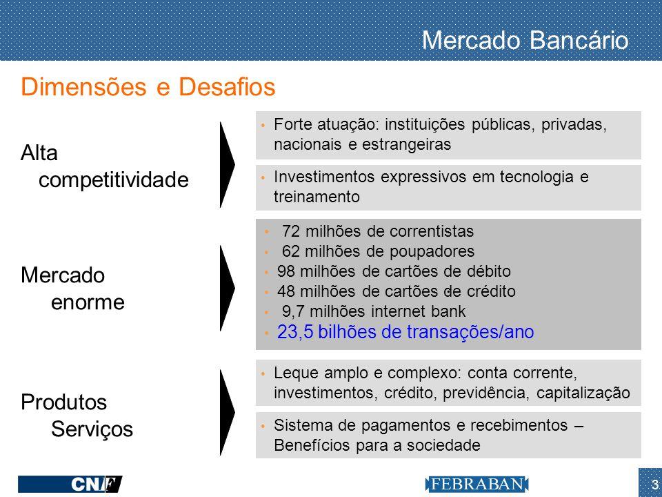 Mercado Bancário Dimensões e Desafios Alta competitividade . Mercado
